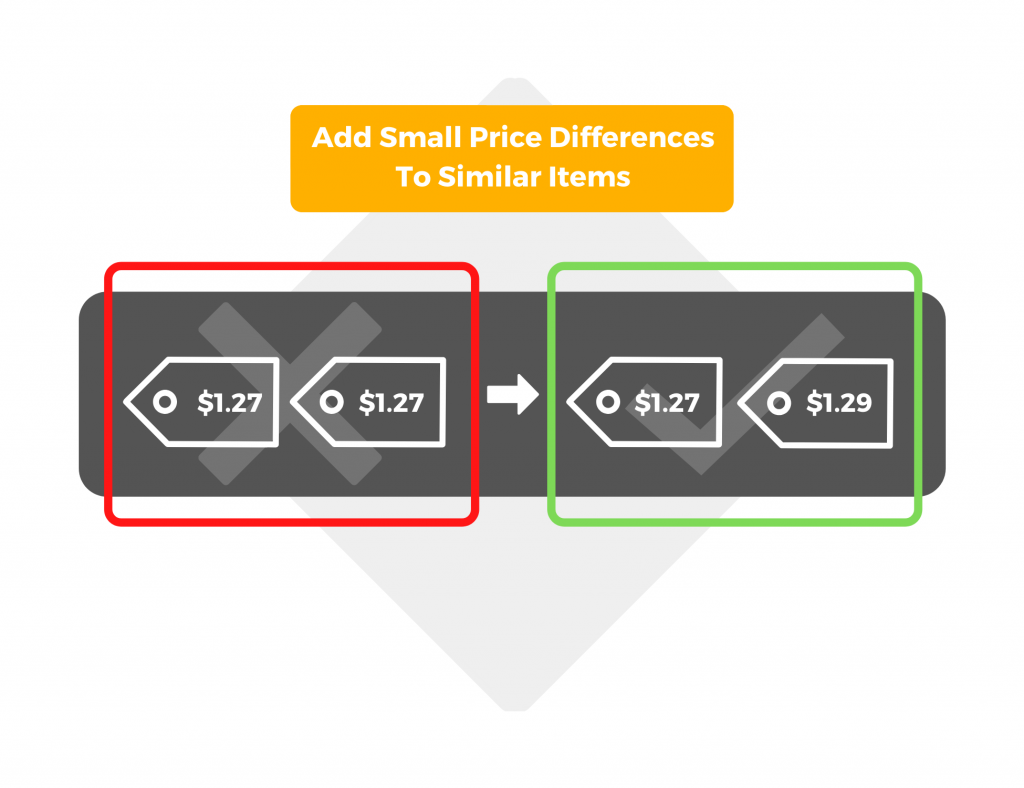 Add small price differences to similar items