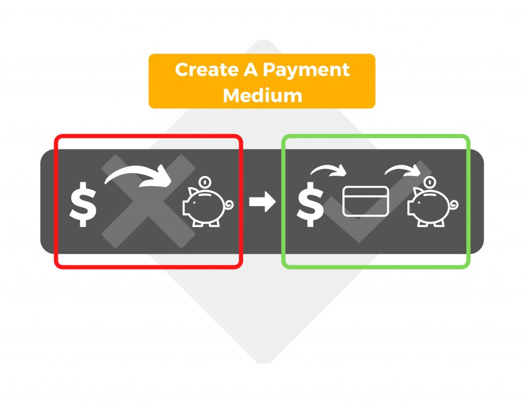 create a payment medium