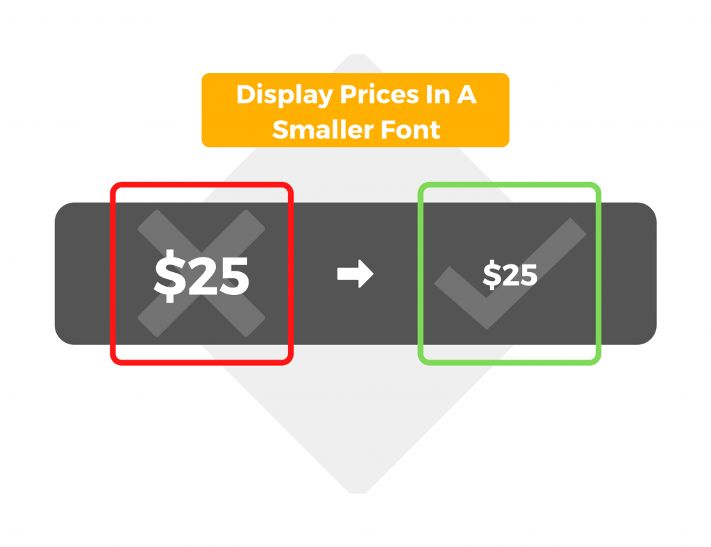 Display prices in a smaller font