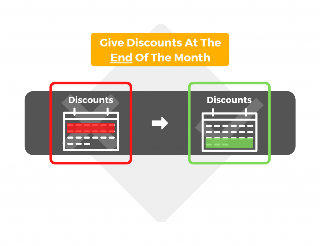 Give discounts at the end of the month