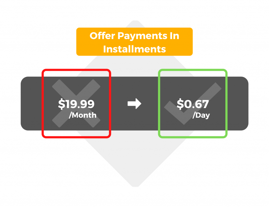 Offer payments in installments