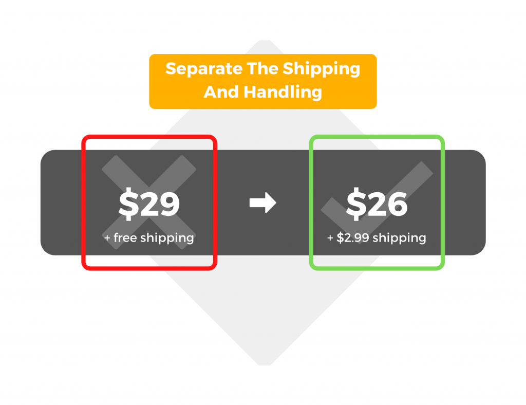 Separate the shipping and handling